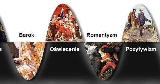 Sinusoida Krzyżanowskiego