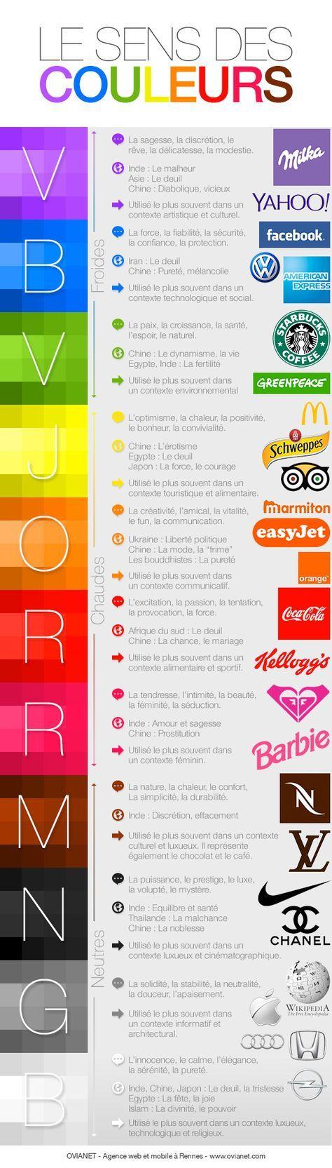 Le sens des couleurs dans les logos d'entreprise.