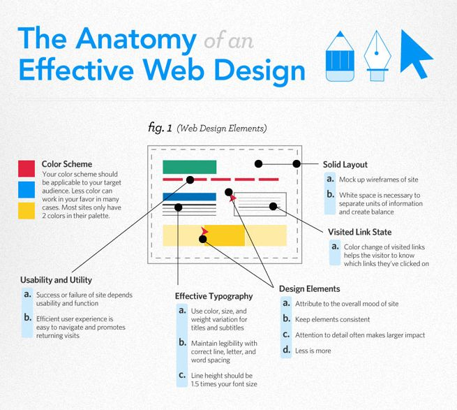 How to Add Credibility To Your Web Design Blog: #webdesign