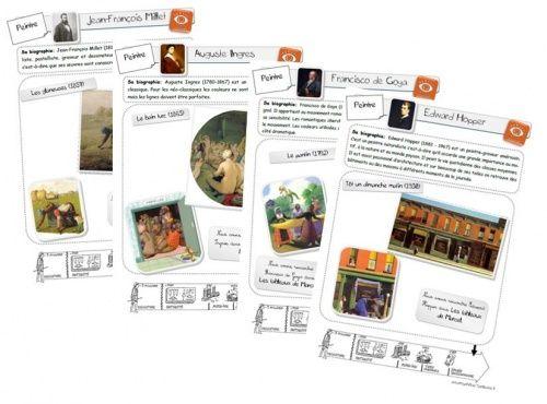 Parcours en histoire de l'art : Les tableaux de Marcel