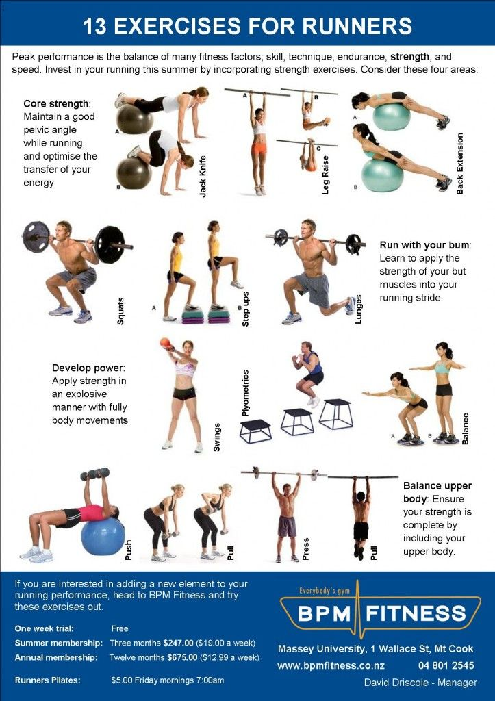 my interest in fitness Savings fitness worksheets  use these worksheets to help you manage your financial life and begin your savings fitness  money that goes to pay interest,.