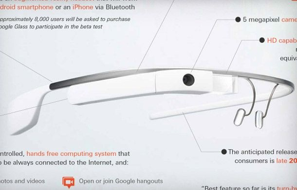 How Google Glass Could Revolutionize the Medical Industry (Infographic)
