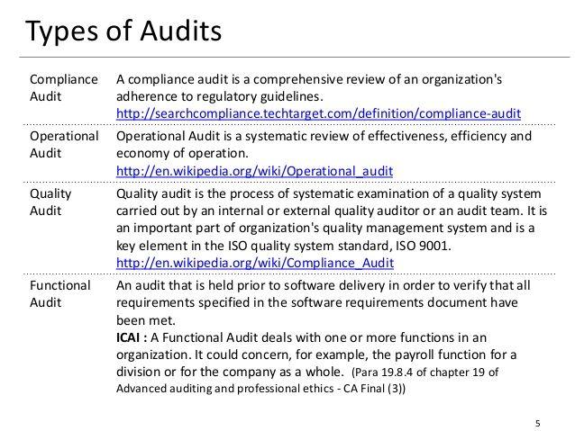 Internal Audit Methodology Internal Audit Audit Sample Resume
