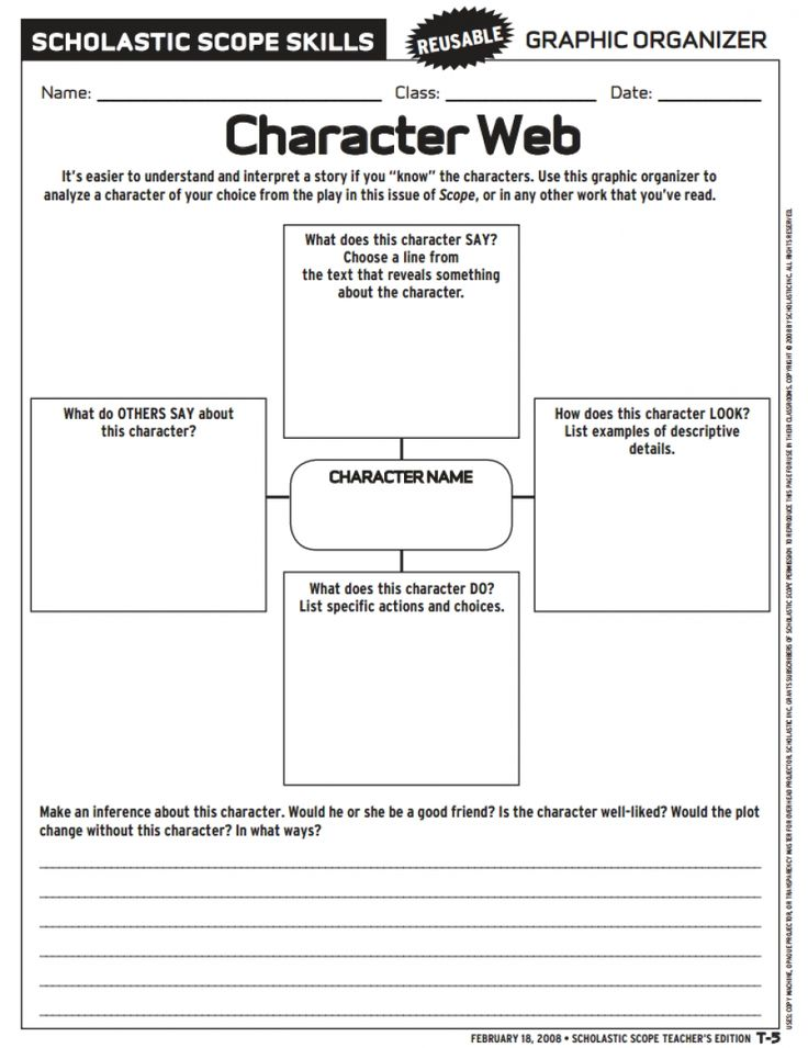 Love To Teach | Character Web | Teacher, Student, and Parent Resources