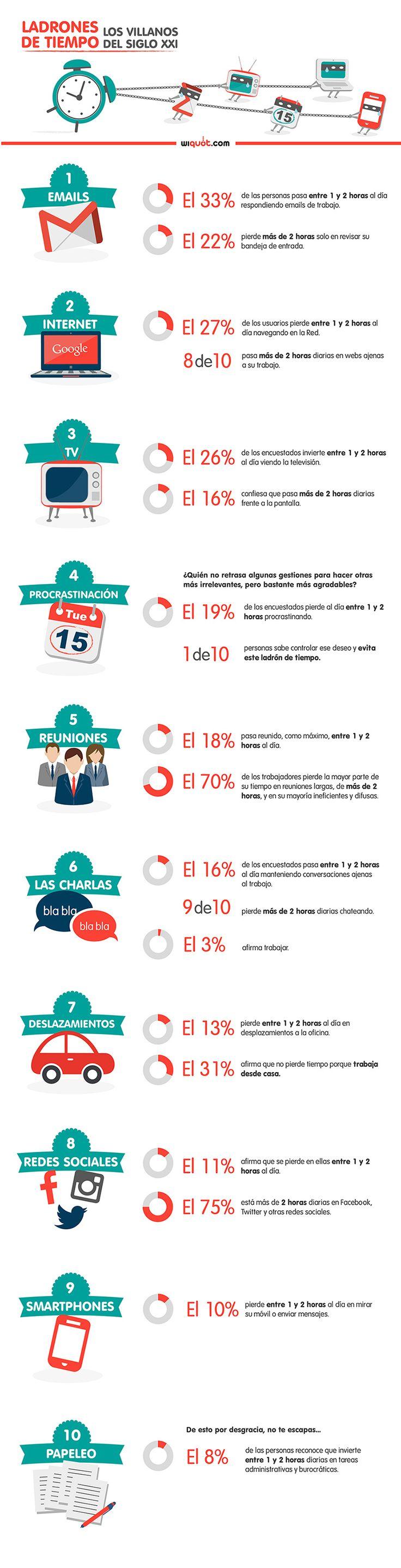 Ladrones del tiempo: villanos del siglo XXI #infografia #infographic | TICs y Formación