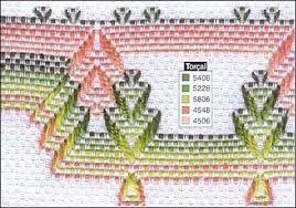 bordado yugoslavo esquemas - Buscar con Google