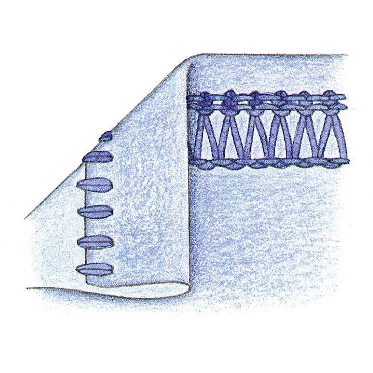 Flatlock-hem stitch   Use serger flatlock-hem stitch to produce look of three-thread overlock on garment's RS and ladder stitch on back.