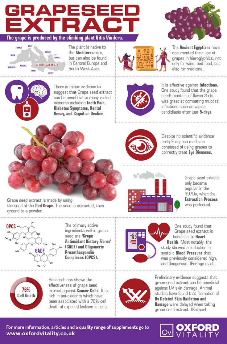 Grape Seed Extract, Grape Seed Extract Supplements, Grape Seed Extract Tablets, Grape Seed Extract, History, Health Benefits of Grape Seed Extract.