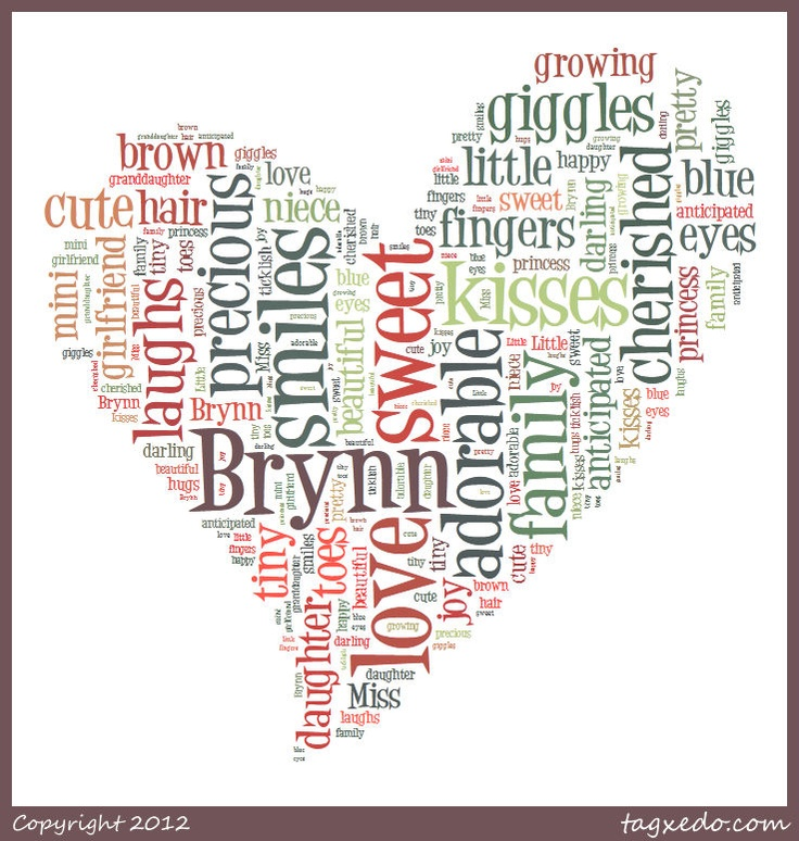 Create Word Cloud Art with Tagxedo  - Create, print and frame.
