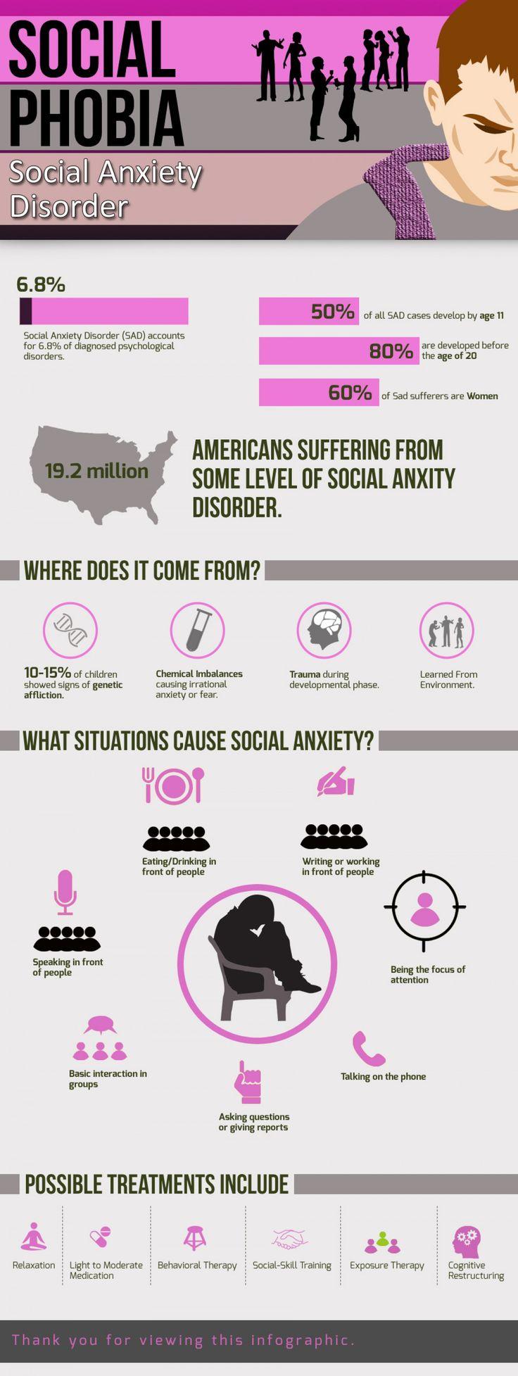 Social Anxiety Infographic, #anxiety #phobia #mentalhealth