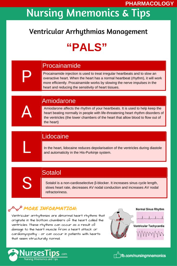 Nursing Pharmacology & Medication Study Guide