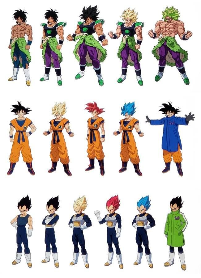 Thông Tin Dragon Ball Super Movie BrolyDragon Ball Movie - Skins para minecraft pe broly