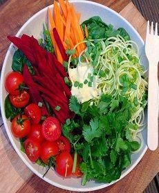 H υγιεινή διατροφή δεν χρειάζεται πολλές στερήσεις και μεγάλη προσπάθεια, αρκεί να επιλέγετε με καλύτερο τρόπο τα εύματά σας.