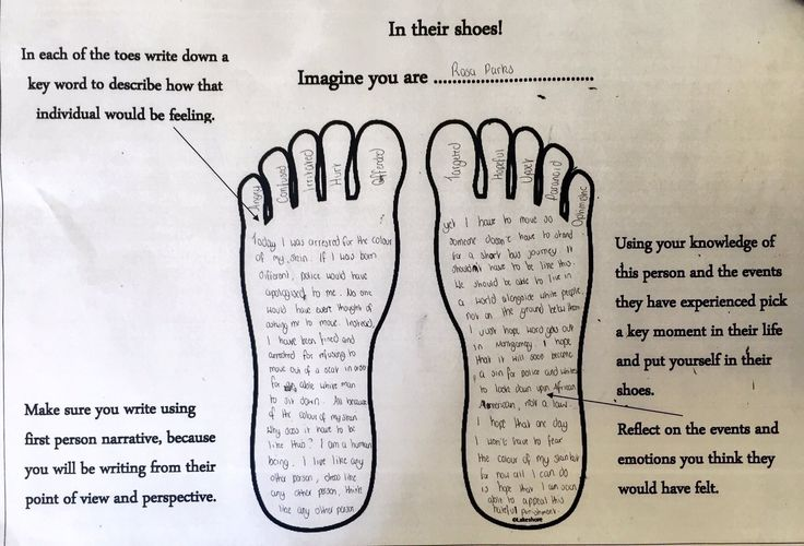 "Pete Sanderson on Twitter: ""Love it! In their shoes task via @87History   #historyteacher #ukedchat #aussieed https://t.co/EW3piyqOeS"""