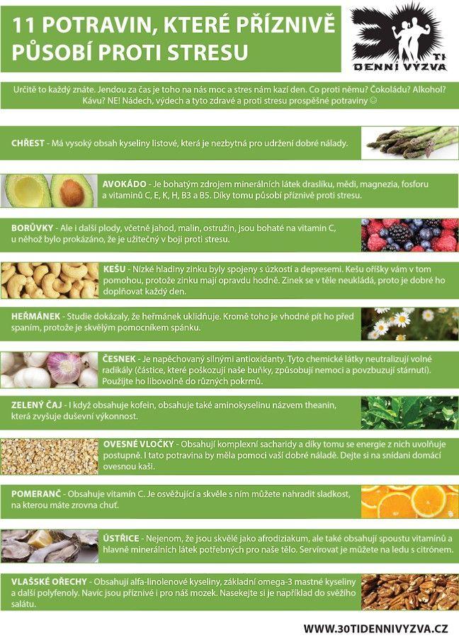 11 potravin, které příznivě pusobí proti stresu - 30ti denní výzva