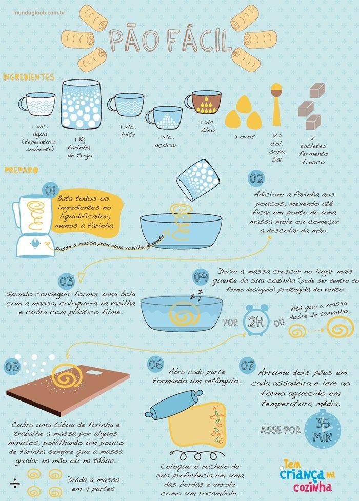 pão fácil · tem criança na cozinha