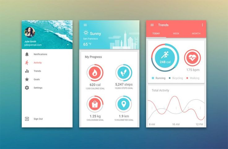Fitness Material UI Kit Sketch
