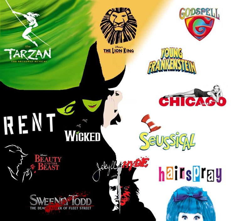 Ugh... it's missing The Phantom of the Opera. But, there are still some great shows on here!