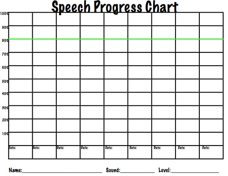The 25+ best Speech data sheets ideas on Pinterest Data sheets - progress sheet template