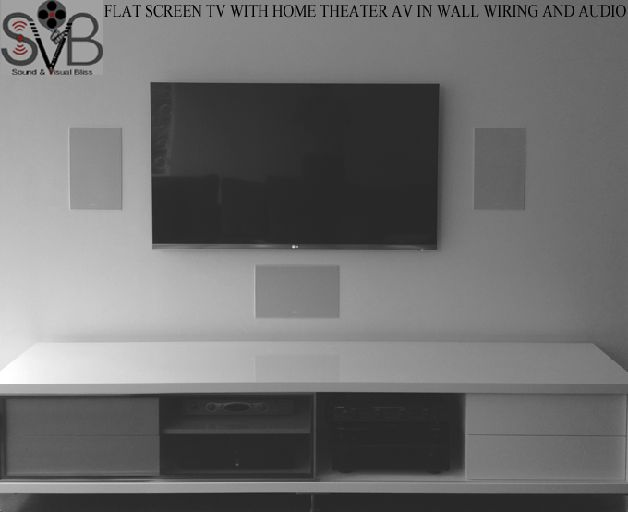 Image result for tv 3 in wall speakers