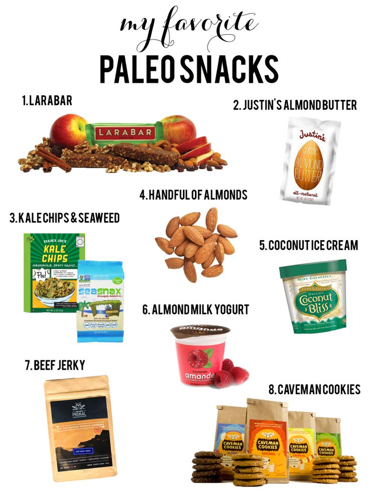 Where To Buy Paleo Diet Foods