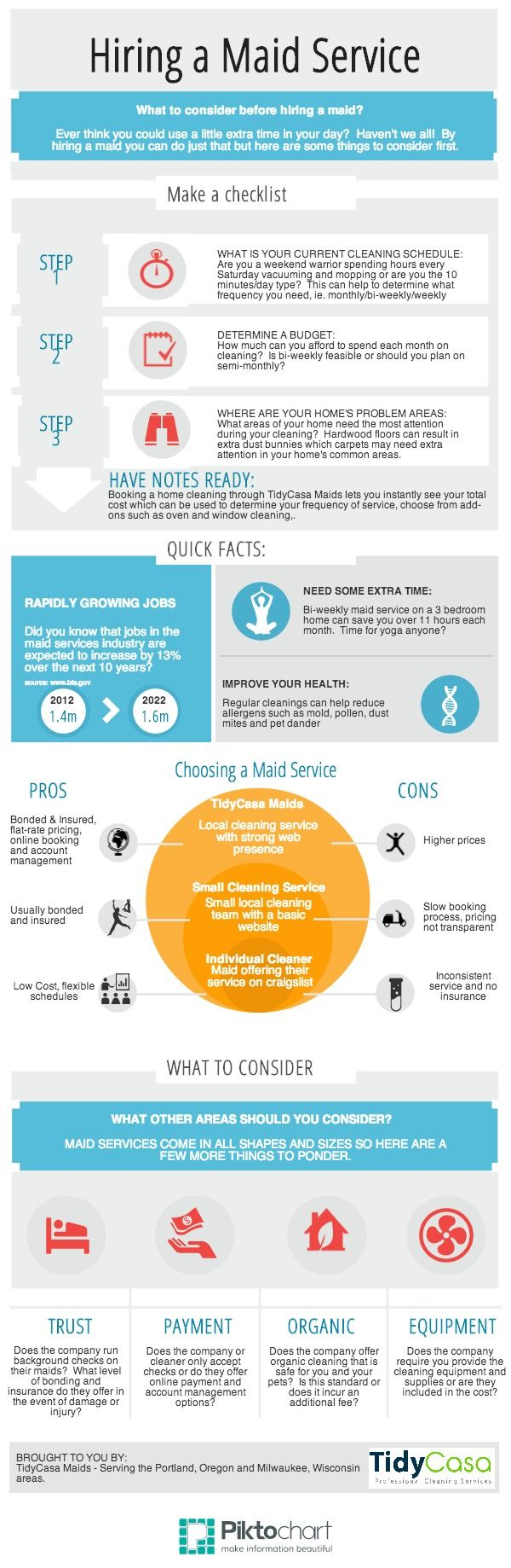 17 best ideas about professional cleaning services hiring a maid service infographic follow these tips to ensure you are getting a real cleaning service