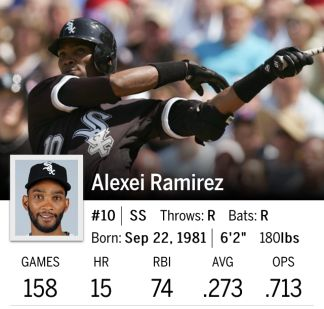 Mets have contacted White Sox about Alexei Ramirez