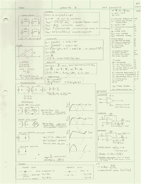 electronics formulas cheat sheet pdf