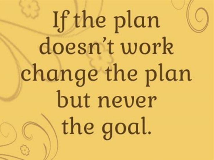 #goals#achievement#setgoals#success#besuccessful#try#citycampus#citycampusgr