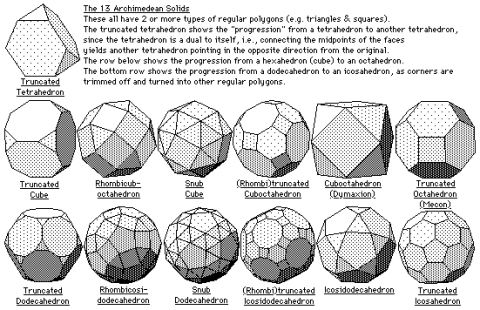Crystal Geometry   Light Force Network