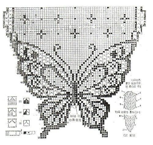 Rideau papillon http://travaux-manuels3.overblog.com/2-frises-papillon