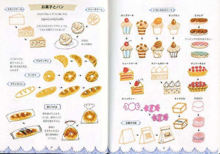Fiber Tipped Pen Illustrations - Japanese Drawing Book - Yoko Ganaha, Pigpong - Kawaii Motifs - 1024-11. $23.50, via Etsy.