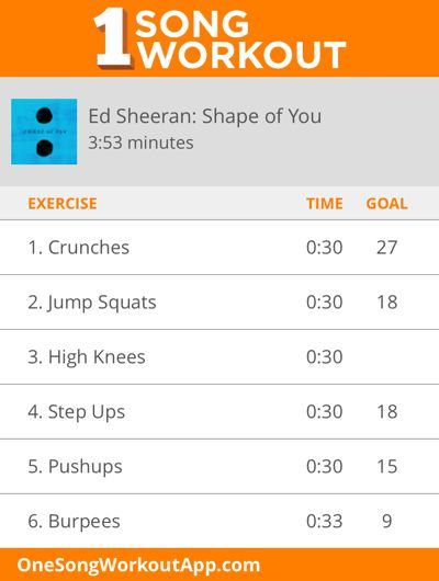 Ed Sheeran's Shape of You one song workout. #workout #fitness