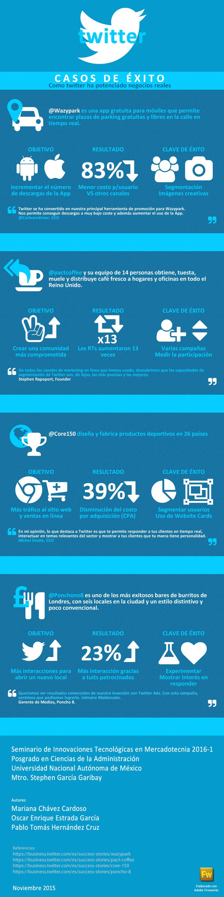 29 best IT MKT 2016-1 images on Pinterest | Website, Graphics and ...