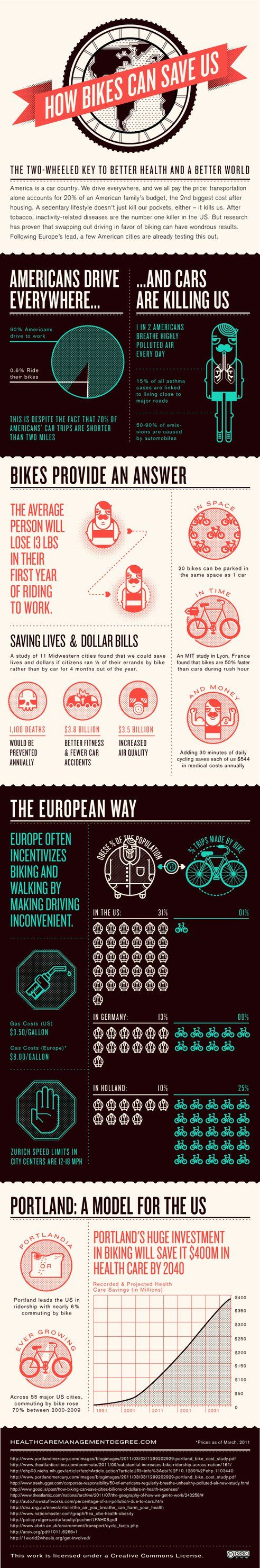 Bikes can save us: Work Hard, Riding A Bike, Benefits Of, Bike Riding, Save, Fit Exercise, Colors Design, Infographic, Health Fit