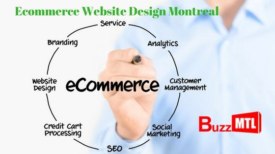 Our eCommerce websites come with high quality designs & development to significantly reduce business efforts. Our magento e-commerce Development Services can deliver strategic solutions for the ecommerce sites with built in internet marketing solutions. We listen to our ecommerce clients for their problems like POS syncing, Inventory update and provide them with best possible yet affordable solution,for more details see-http://www.4shared.com/web/preview/pdf/QDuTn0syba
