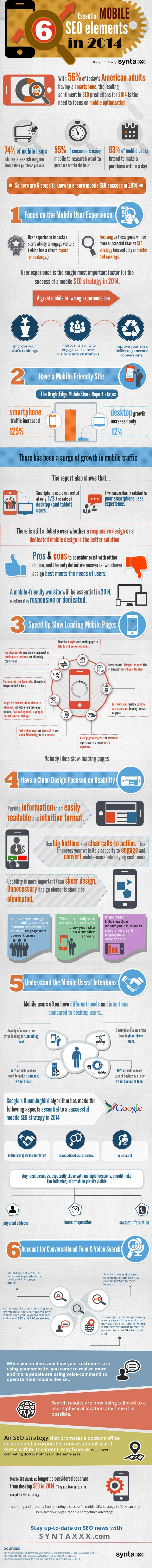 6 Essential Mobile SEO Elements In 2014   #SEO #MOBILE #Infographic