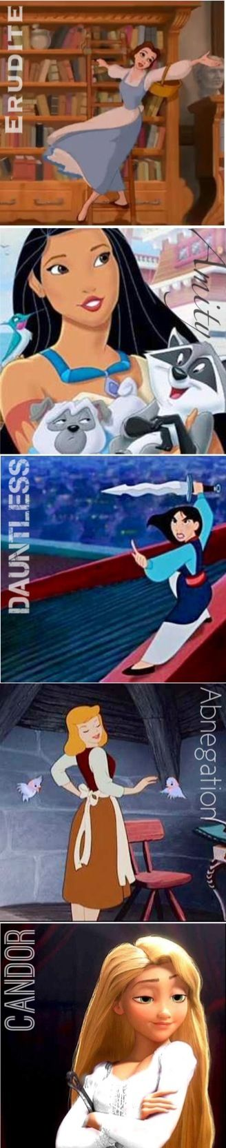 If Disney went Divergent! ~Divergent~ ~Insurgent~ ~Allegiant~