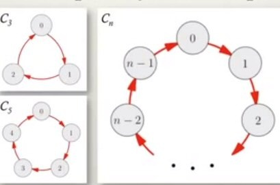 Visualizing Group Theory   http://www.youtube.com/watch?v=MnRcc9eINaQ