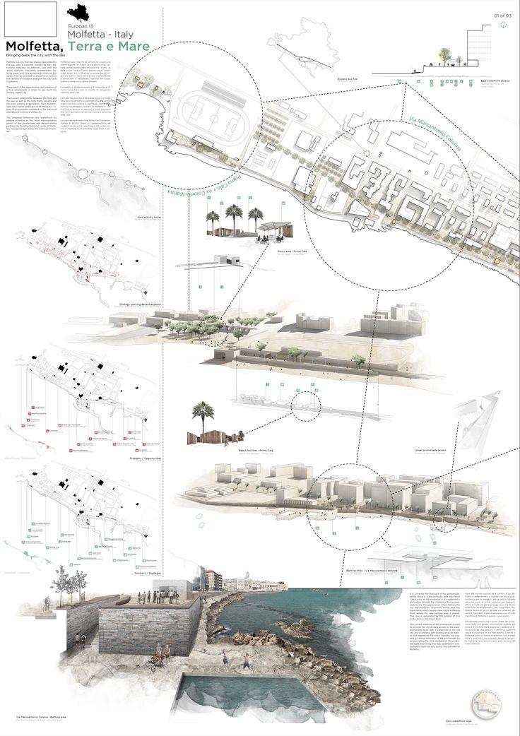 Imagen 11 de 13 de la galería de Finalista Europan 13: Molfetta, Terra e Mare / Molfetta. Lámina 01