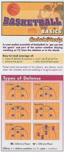 Basketball Basics (Quickstudy: Sports) « LibraryUserGroup.com – The Library of Library User Group