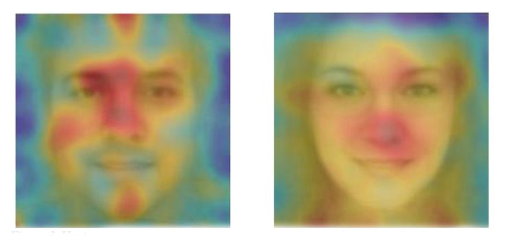 Stanford researchers developed an algorithm that successfully detects sexual orientation from a single photo. Your 'gaydar' doesn't even compare.