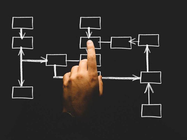 Apoio em Trabalhos Administrativos, Processos de Negócio e Reengenharia de Processos! 😉