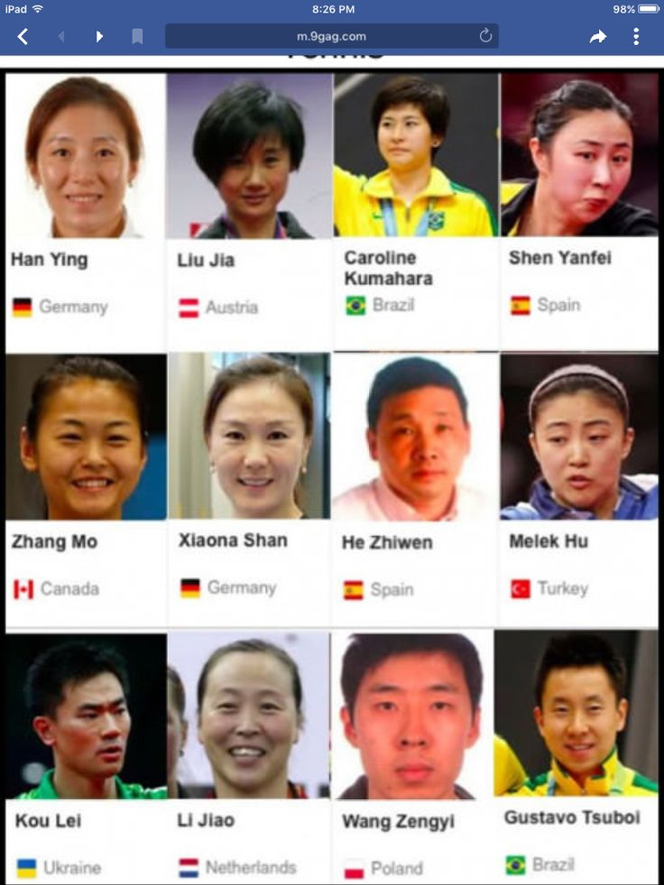 1. RIO 2016 Olympics Table Tennis participants