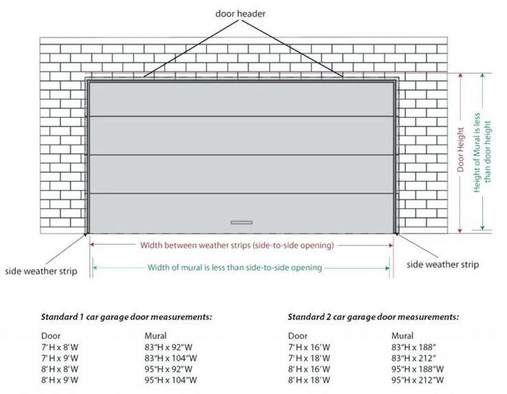 Standard Garage Door Sizes Metric