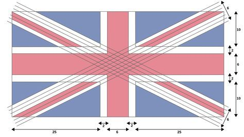 United Kingdom Flag Specifications - Drapeau du Royaume-Uni — Wikipédia