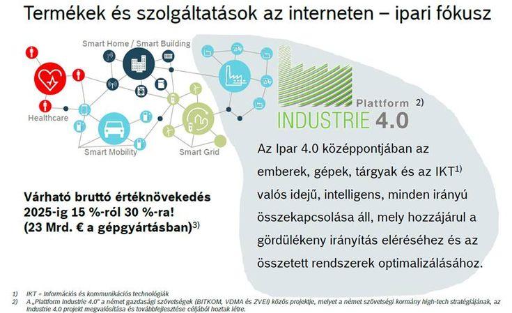 """""""Már a kezdetektől a negyedik ipari forradalom élére álltunk"""" - TechStoryM2M"""