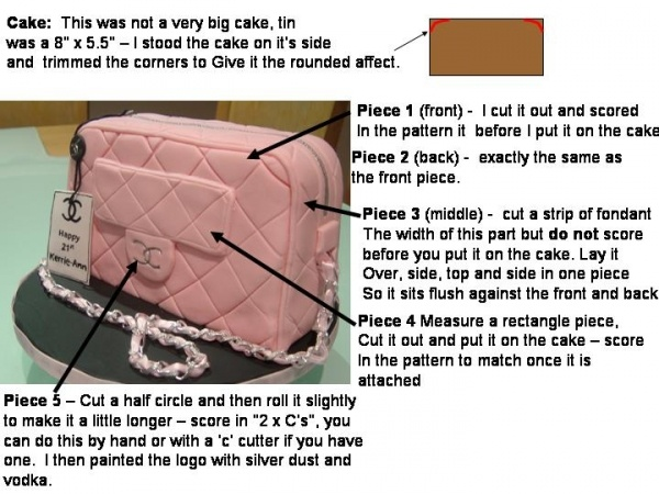 Cake Decorating Bag Instructions : CHANEL HAND BAG INSTRUCTIONS by Makeitmemorable on Cake ...