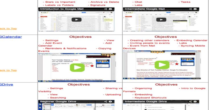Under 30 Minutes Tutorials on Google Drive, Docs, Forms, Spreadsheets and Drawing ~ Educational Technology and Mobile Learning