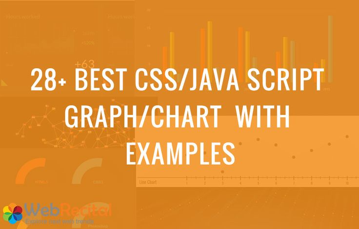 Now day Graph/Chart is growing fast in web industries, it is very popular to show data structure some is static and some is dynamics, A good presentation of information is essential in the modern web world. In this tutorials collection you can find 28+ Graph which is handle data such as Tables, pie charts, bar...